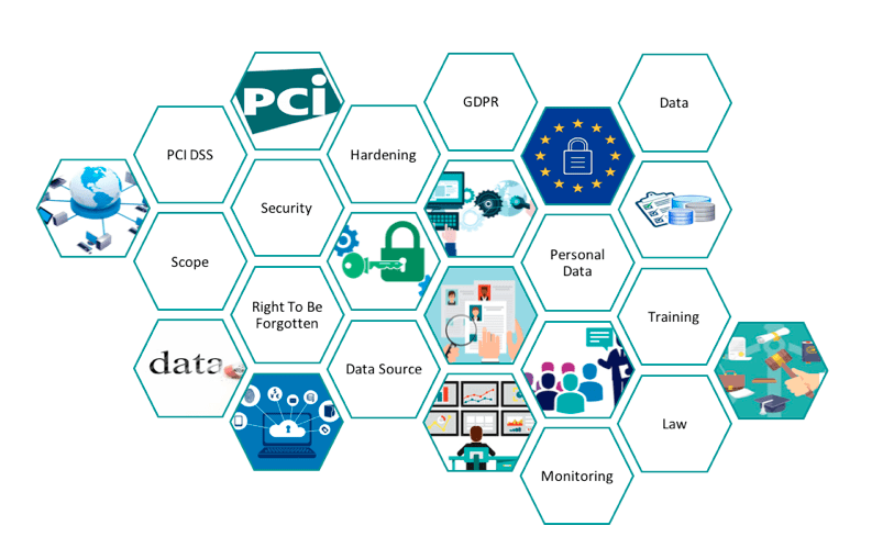 How Can Pci Dss Help With Gdpr Compliance - Fortytwo Security-5619