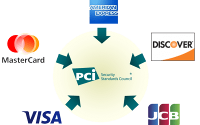 Here is what you should understand about PCI DSS Compliance