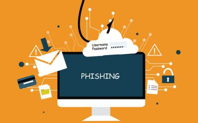 Phishing: How to spot phishing emails
